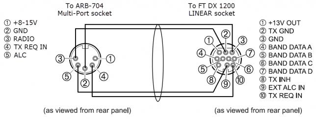 10-pin-mini-DIN-cabling
